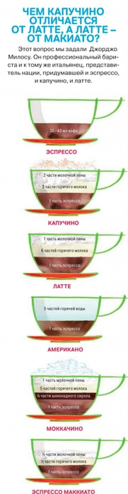 Кофе американо - что это такое, рецепт и способы приготовления напитка