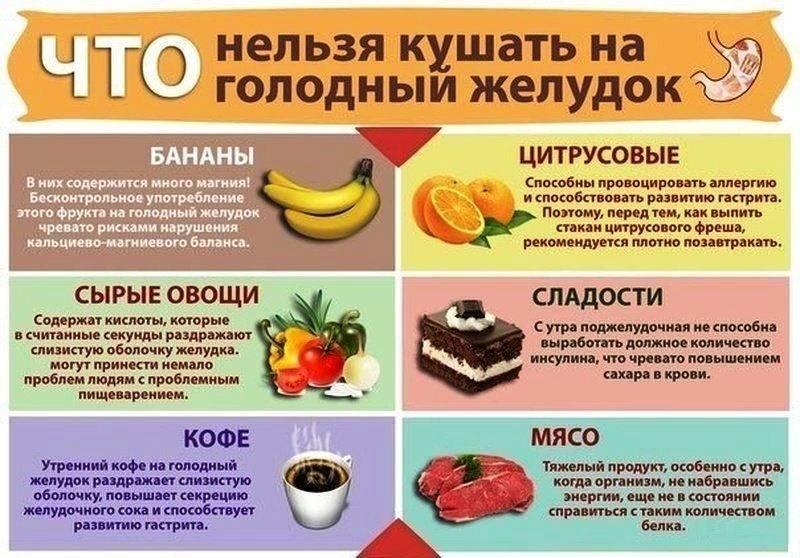 Топ 4 причины, почему от кофе болит желудок