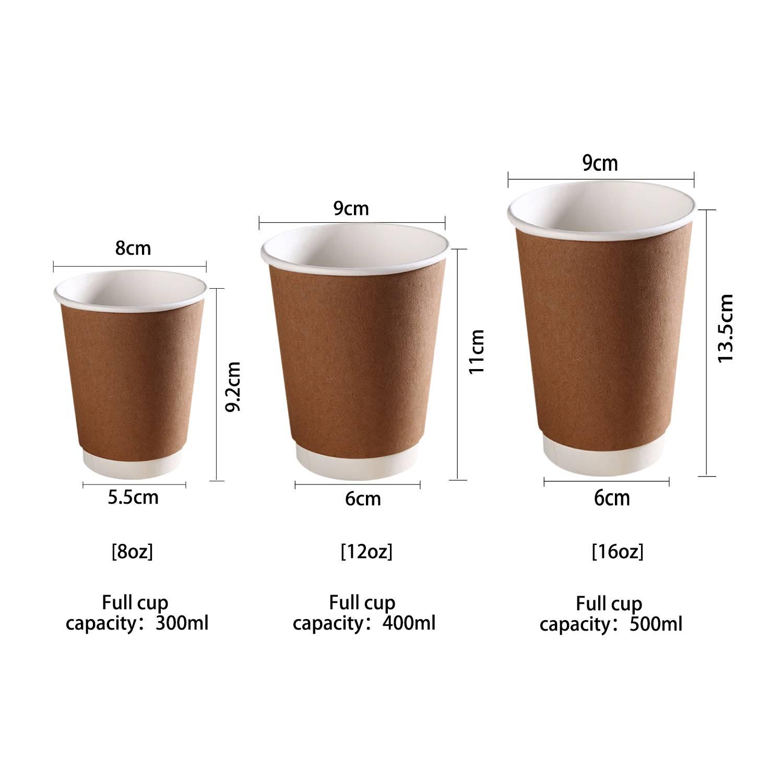 4 группы отличительных особенностей чашек, кружек, стаканов и бокалов