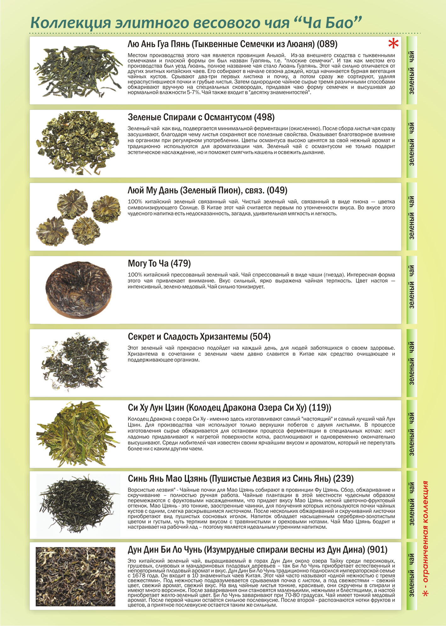 Сорта чая. улунский чай. фуцзянь, уишань - teaterra | teaterra