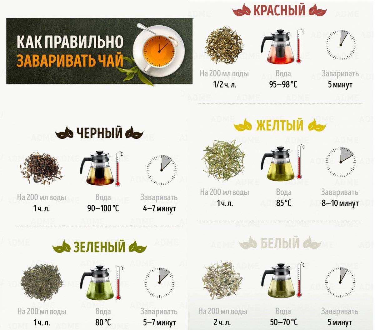 Пуэр: как заваривать этот чай, особенности и секреты