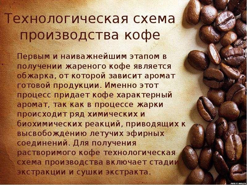 Страны-производители кофе
