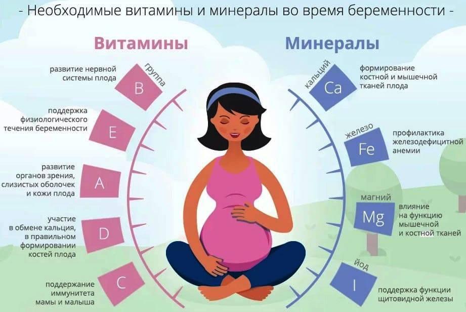 Чёрный чай при беременности: можно ли пить   компетентно о здоровье на ilive