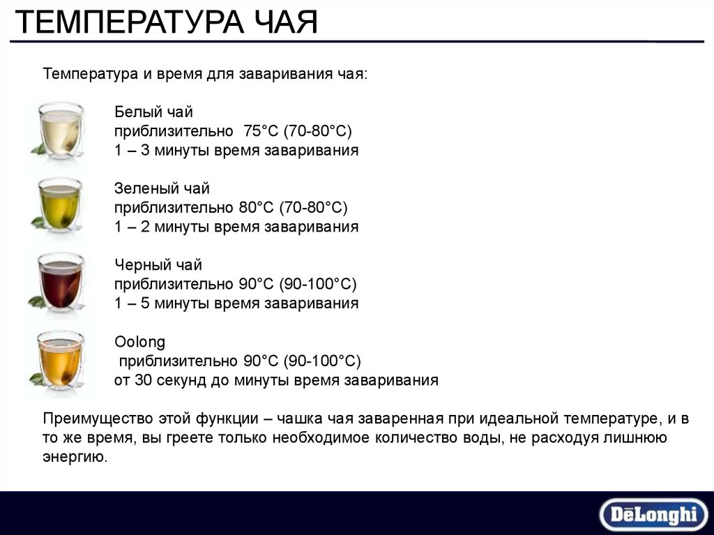 Может ли от кофе подняться температура - wikinedug.ru