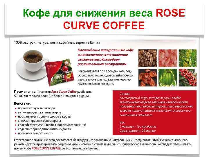 Чашечка кофе: кофейная диета с яблоками и молоком для похудения, рассчитанная на 3, 7 и 14 дней