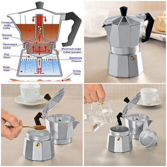 Кофеварка гейзерного типа: как выбрать и пользоваться электрической кофеваркой