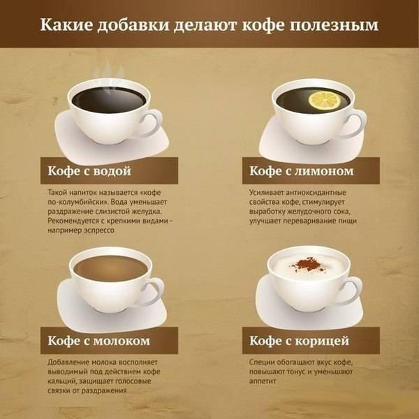 Как делают кофе: 10 этапов производства