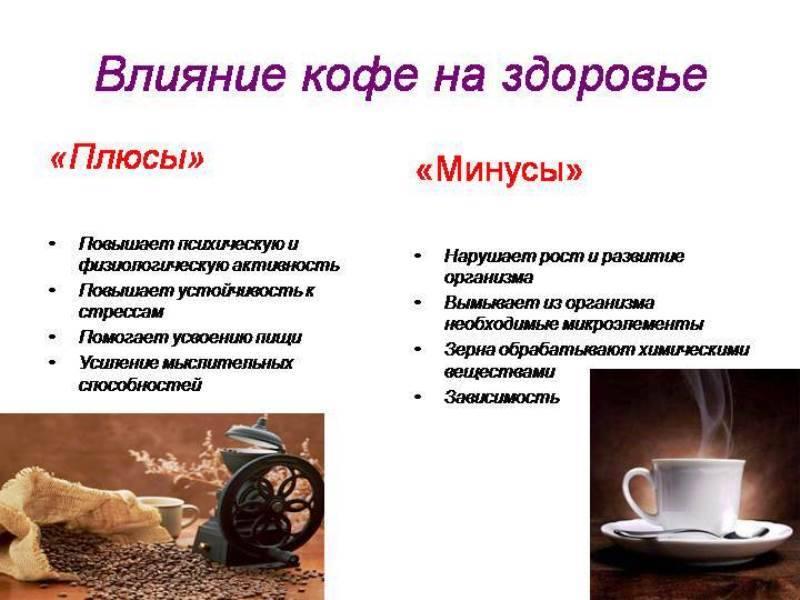 Отравление кофе: признаки передозировки, первая помощь и профилактика