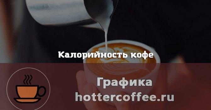 Кофе - калорийность с сахаром и без, сколько ккал на 100 грамм напитка