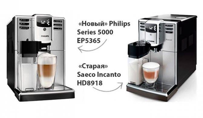 Топ—7. лучшие кофемашины для дома. рейтинг на сентябрь 2020 года. какую выбрать?