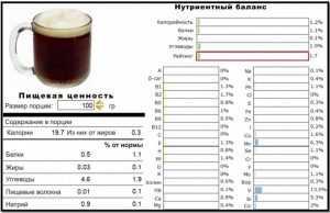 Квас алкогольный или пьяный: что это такое, как приготовить в домашних условиях