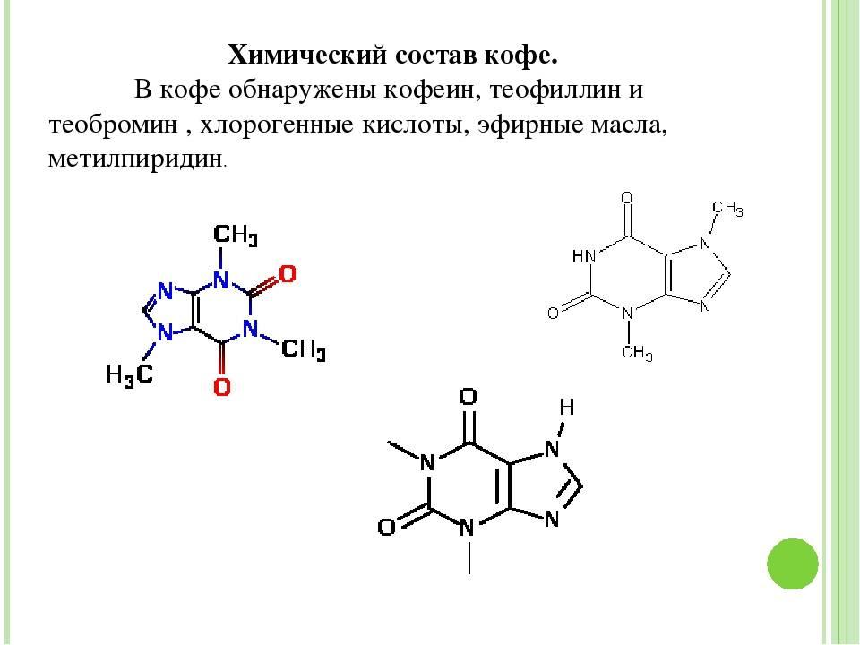 Химический состав сырого кофе