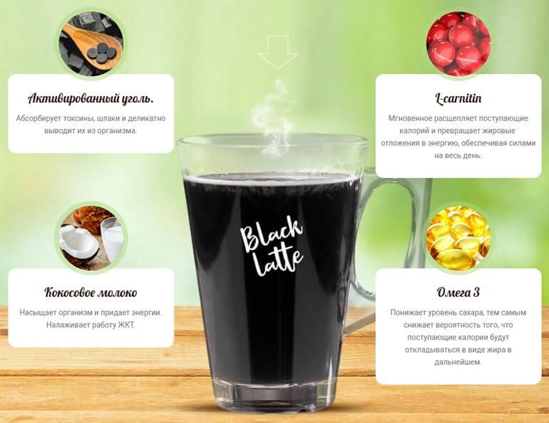 Блэк латте (Black latte) – новый тренд в похудении и фитнесе
