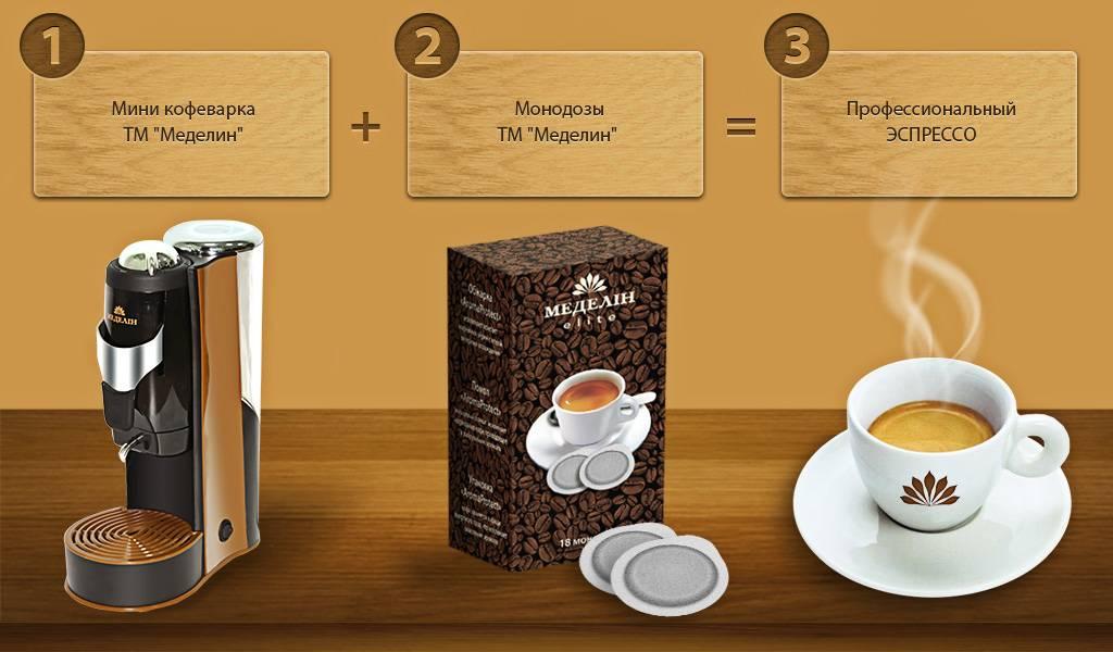 Кофеварка или кофемашина для дома: что лучше, в чем разница, какой тип выбрать