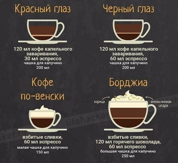 Что такое кофе капучино и как его правильно пить