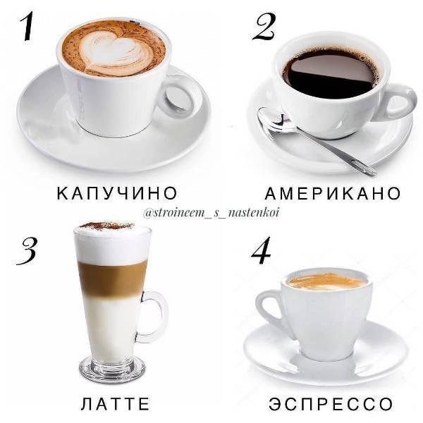 Можно ли детям пить кофе