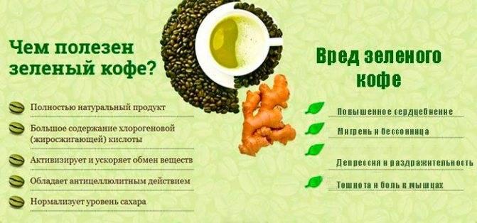 Ячменный кофе: польза и вред для организма