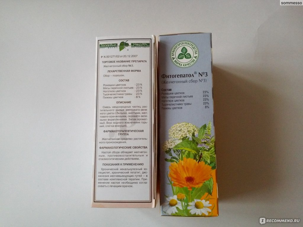 Желчегонный чай – принцип действия, состав, инструкция