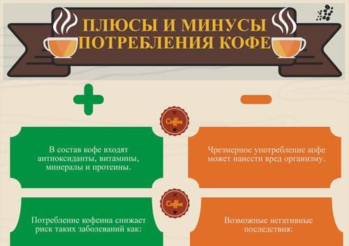 Кофе-леди (обязанности, навыки, личные качества, зарплата)