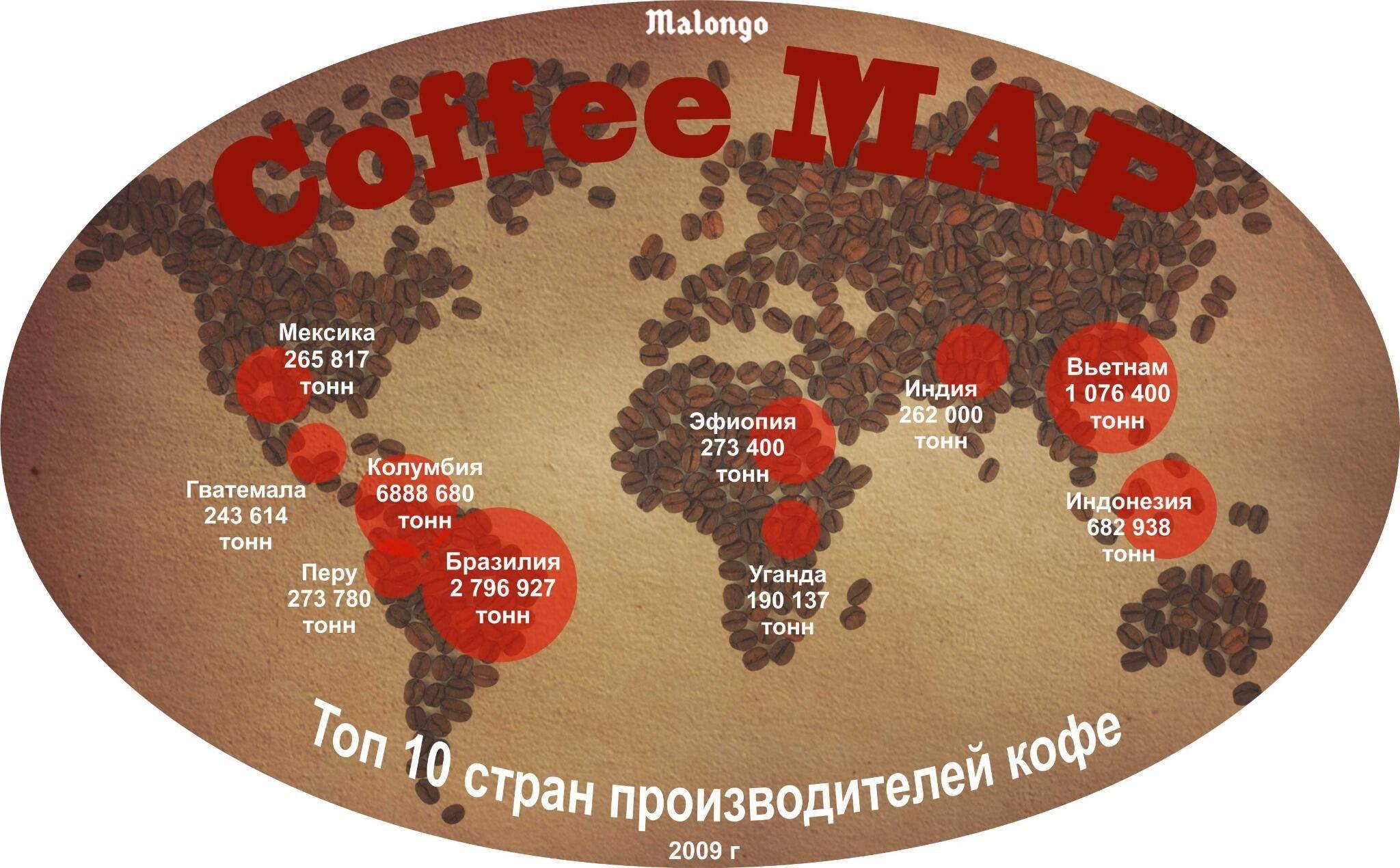 Рейтинг кофе в зернах по странам и торговым маркам