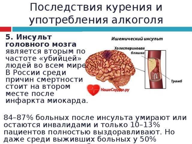 Особенности воздействия кофе на сердечную мышцу