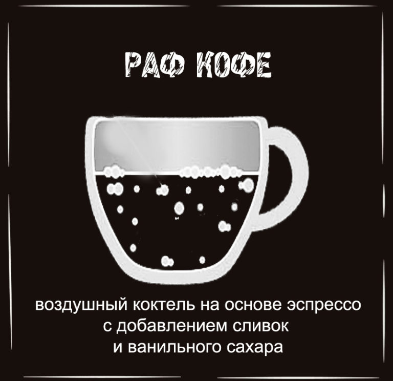 Кофе раф апельсиновый рецепт | портал о кофе
