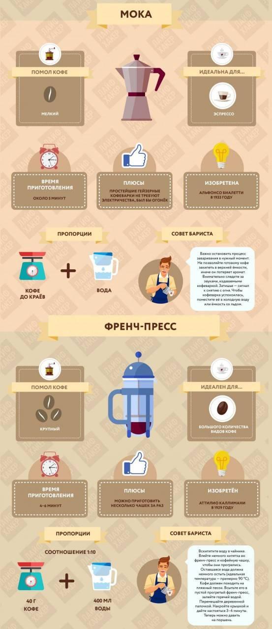 Кофе-брейк — что это, правильная организация coffee break