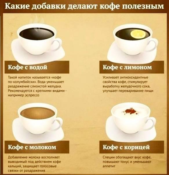 Лучшие капсулы для кофемашин