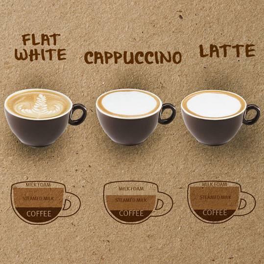 Флэт уайт – австралийский кофе с молоком, происхождение, рецепт