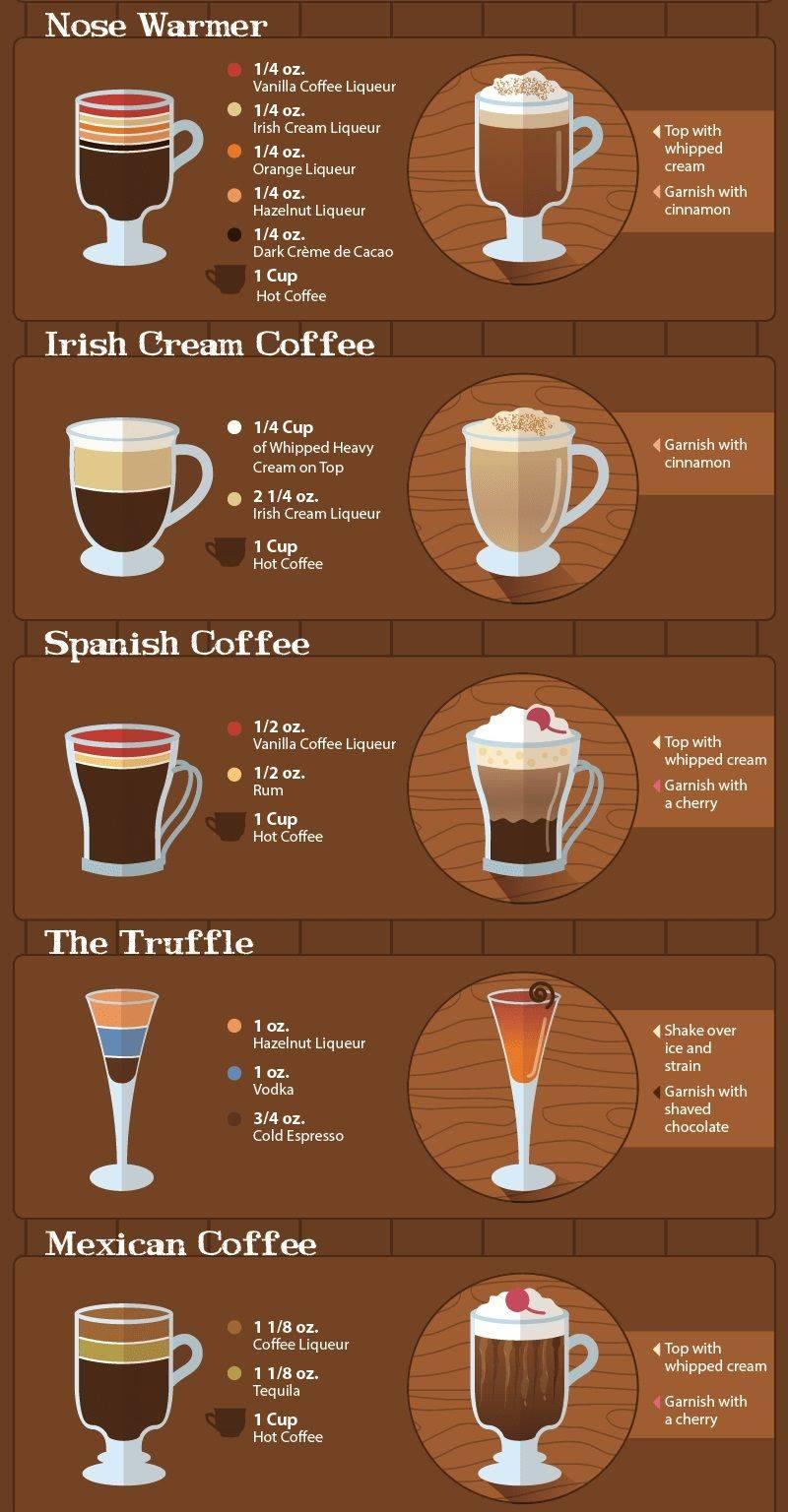 Колд брю (cold brew) - что такое, рецепт кофе, как приготовить