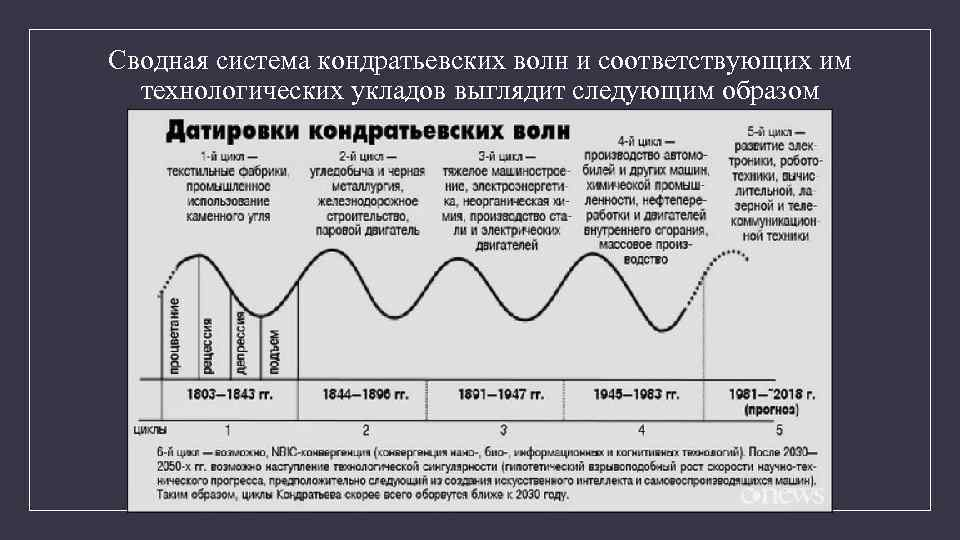 Кофейные волны - что такое, особенности, характеристики, развитие кофейной индустрии