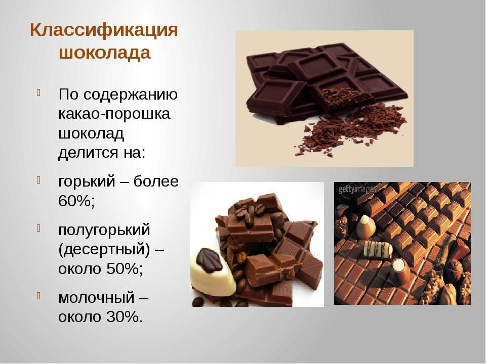Польза какао для здоровья и настроения
