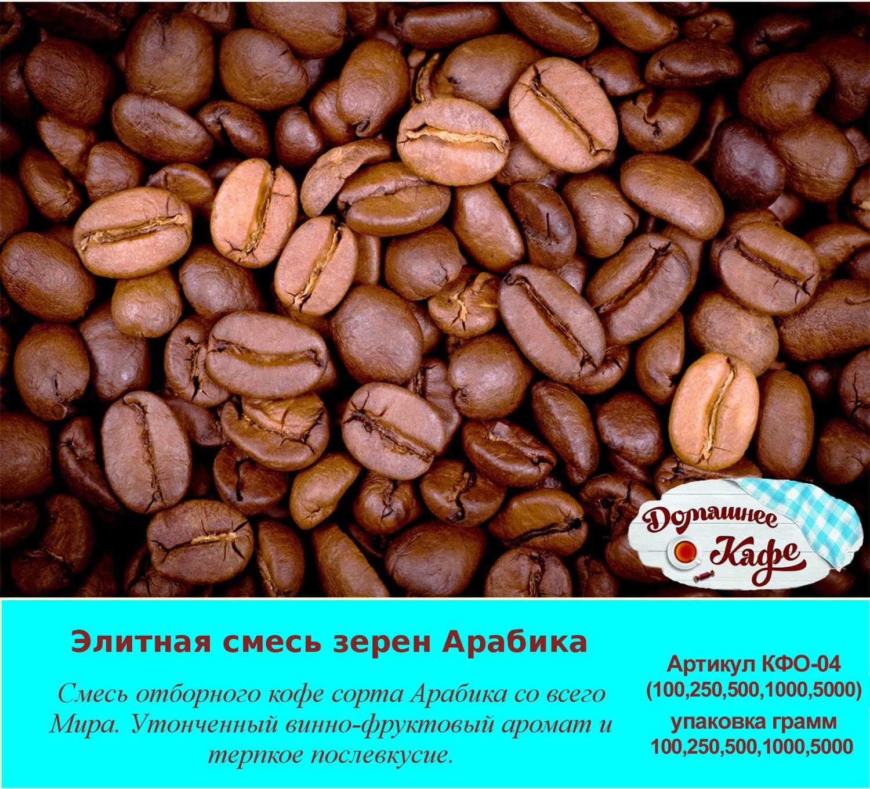 Элитные сорта кофе