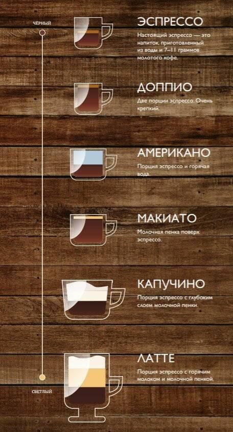 Кофейник - эмалированный, металлический, стеклянный, фарфоровый, керамический