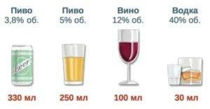 Сколько градусов алкоголя в квасе?