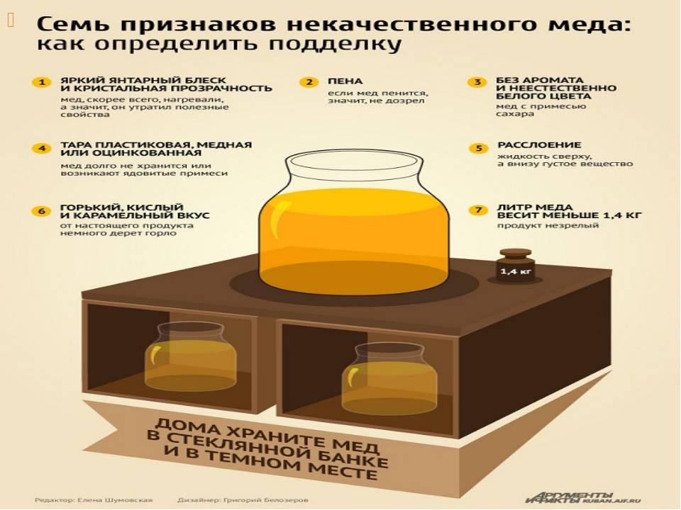 Как определить качество чая? - медицинский портал eurolab