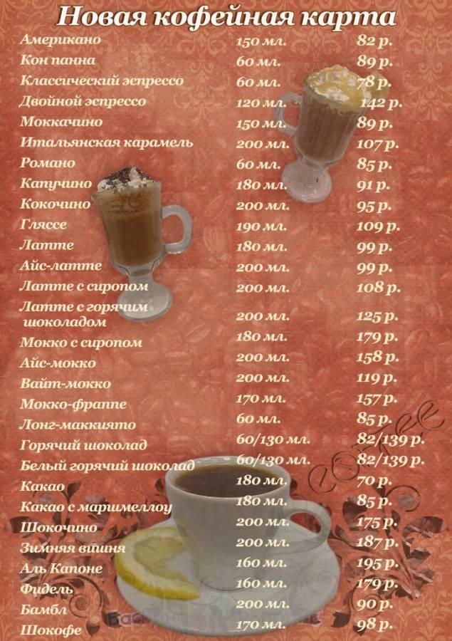 Кофе и мороженое – великолепное сочетание вкусов