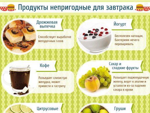Кофе во время диеты | компетентно о здоровье на ilive