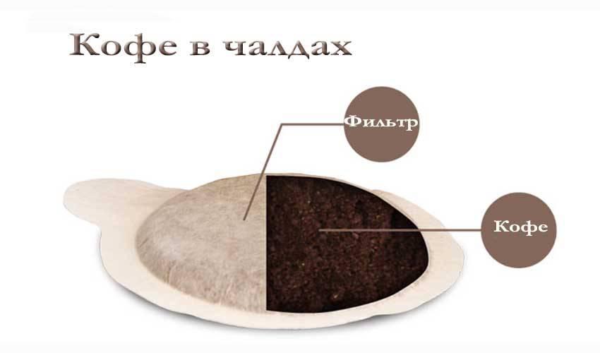 Что это такое чалдовая кофемашина — описание, принцип работы, характеристики