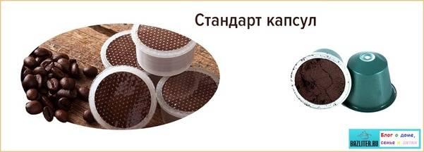 ☕лучшие капсулы для кофемашин на 2021 год