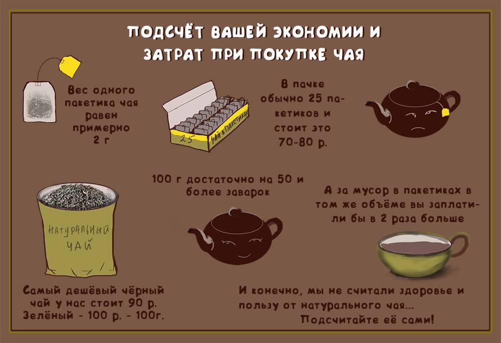 Стоит ли пить чай в пакетиках — польза и вред
