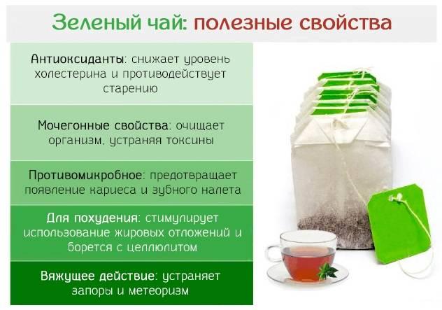Зеленый чай – калорийность, состав, польза и вред для организма