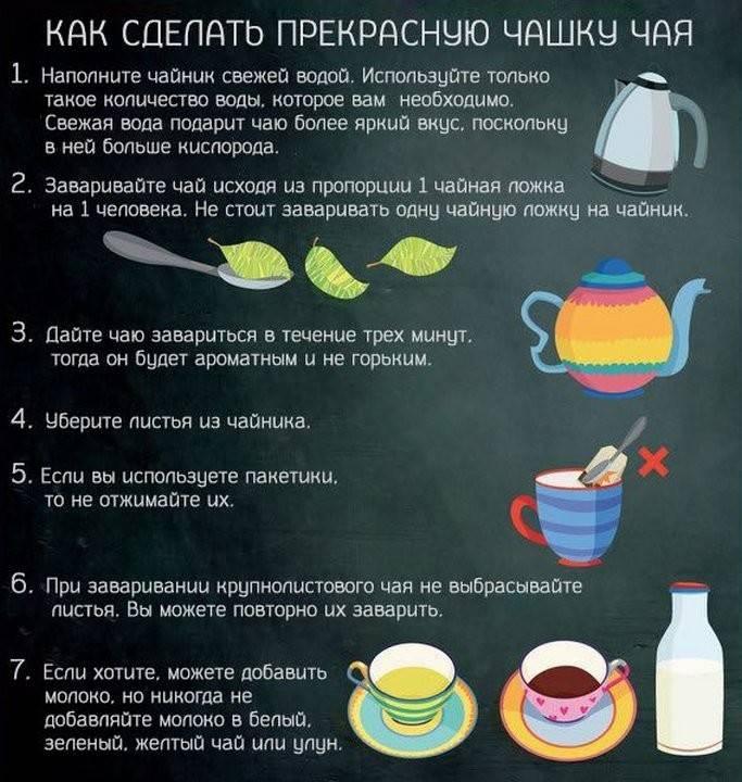 Кофе с лимоном: в чём его польза и как приготовить