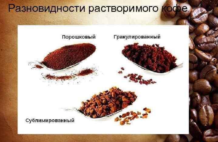 Сублимированный растворимый кофе что это такое?