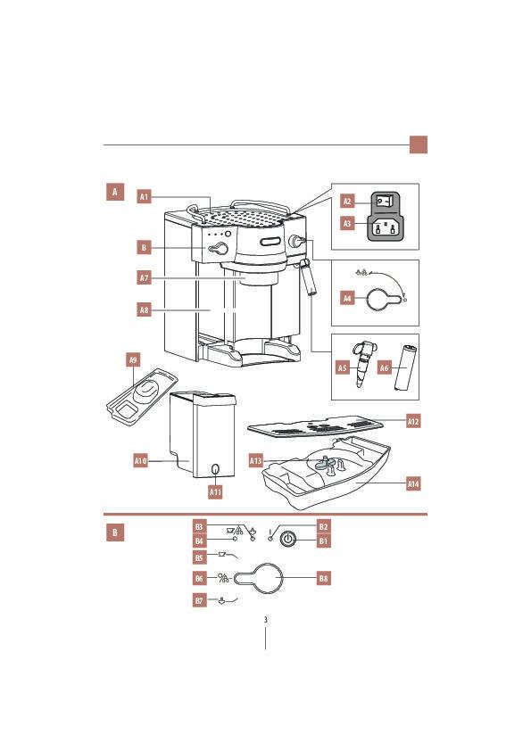 Delonghi ec 9: достоинства и недостатки кофеварки, инструкция по приготовлению вкусного кофе