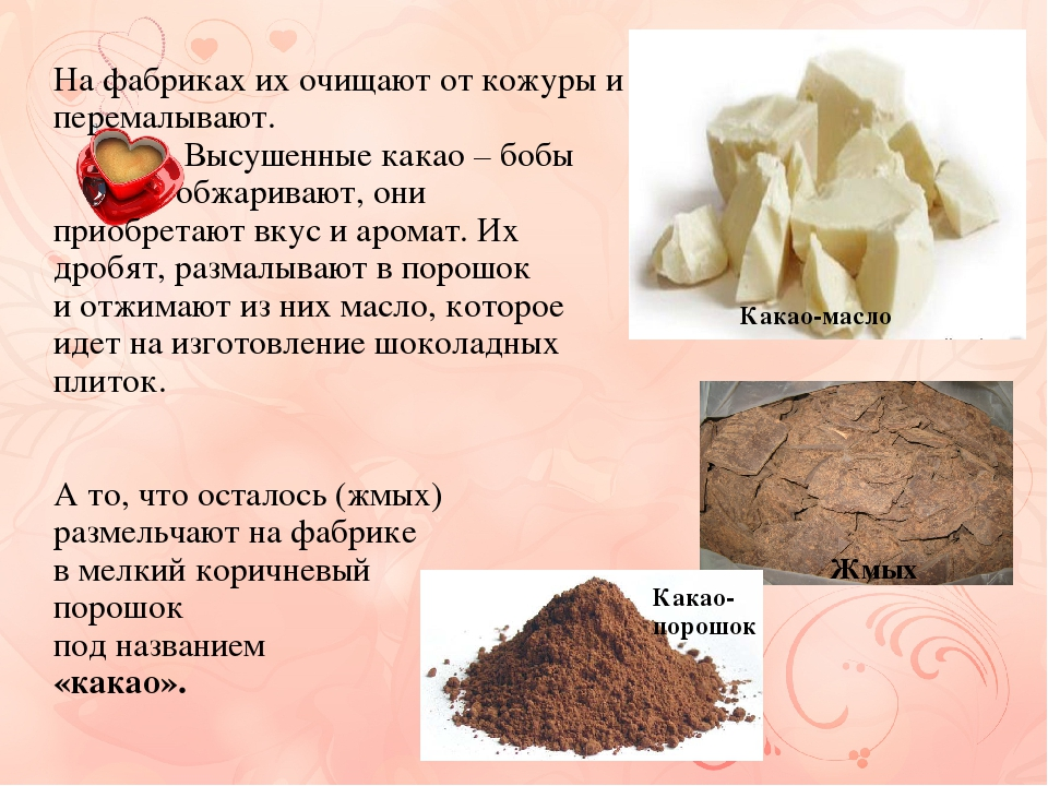Алкализация какао что это
