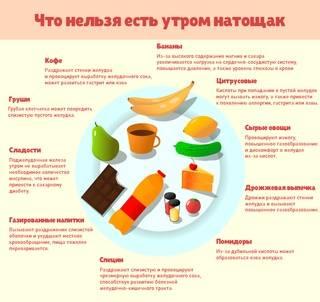 Можно ли пить кофе натощак (пустой желудок): вред и польза