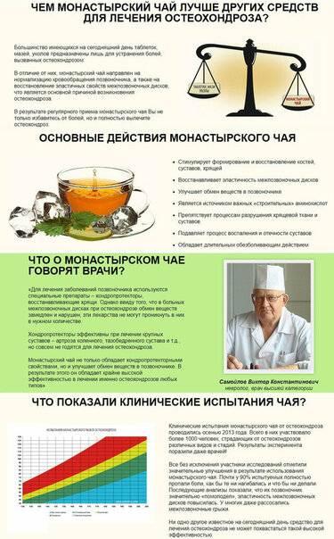 Монастырский чай от диабета - развод или правда, состав и отзывыdiabet doctor монастырский чай от диабета - развод или правда, состав и отзывы