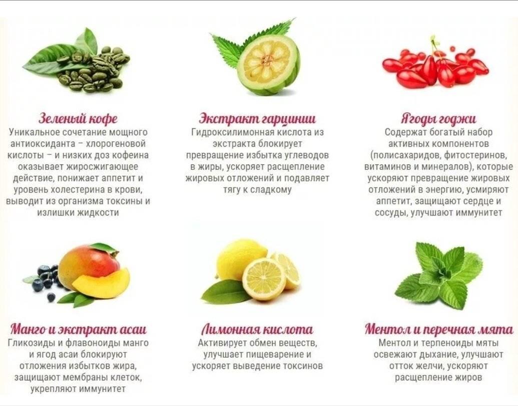 Вы точно знаете, какие продукты задерживают жидкость?