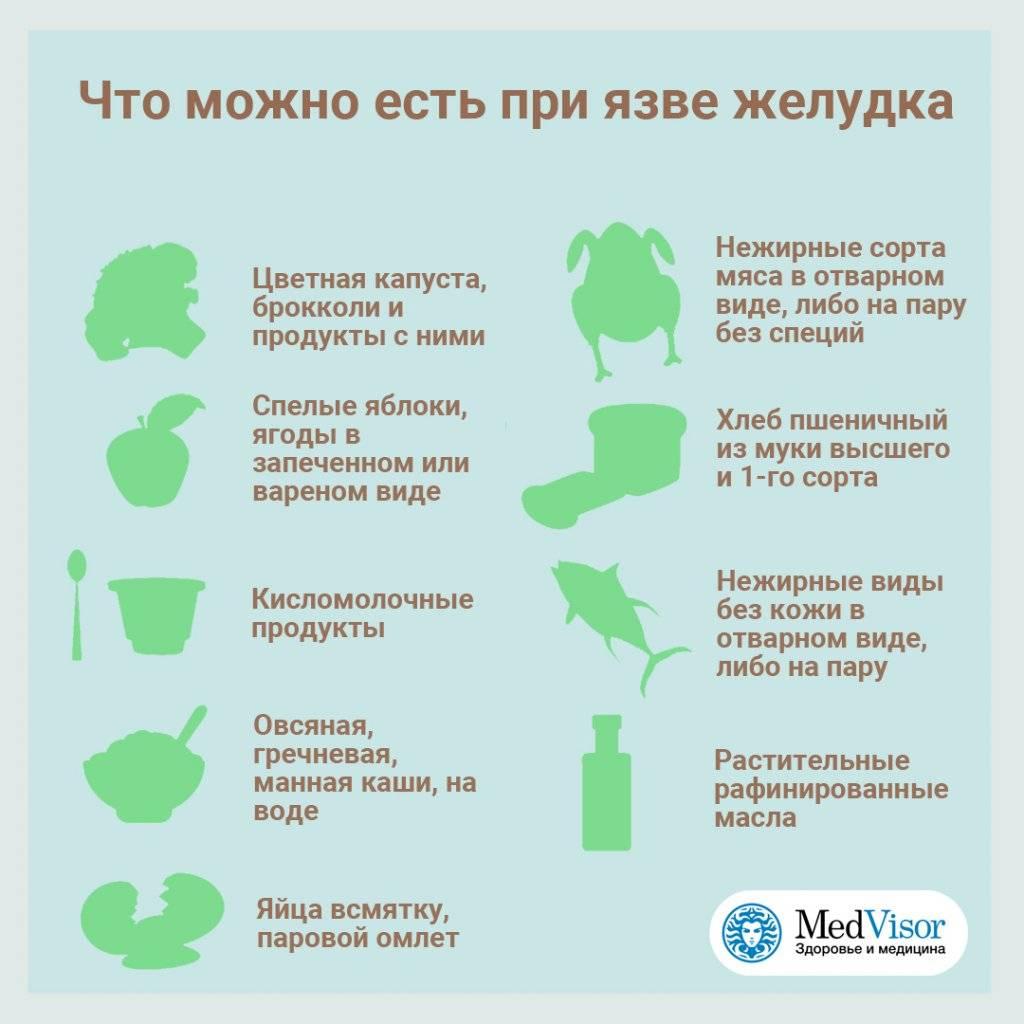 Кофе при гастрите: можно ли пить с молоком, если болит желудок, а также допускается ли при повышенной кислотности и других формах болезни